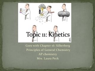 Topic 11: Kinetics