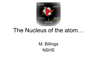 The Nucleus of the atom…