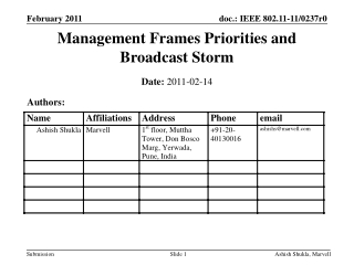 Management Frames Priorities and Broadcast Storm
