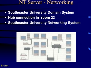 NT Server - Networking