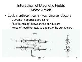 Interaction of Magnetic Fields (Motor Action)