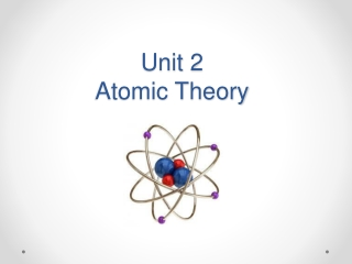 Unit 2 Atomic Theory