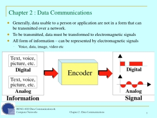 Chapter 2 : Data Communications