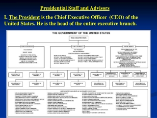 Presidential Staff and Advisors