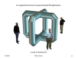Air supported structures for ground-based EM applications