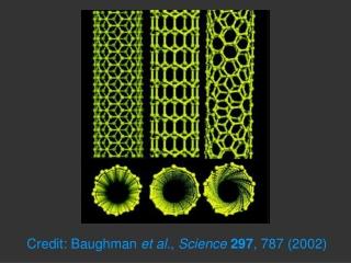 Credit: Baughman  et al. ,  Science 297 , 787 (2002)