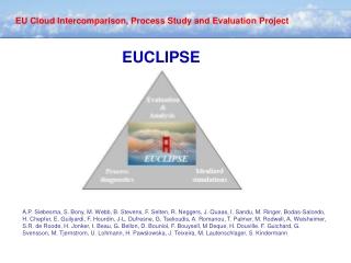 EUCLIPSE