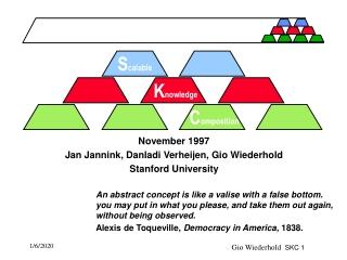 November 1997 Jan Jannink, Danladi Verheijen, Gio Wiederhold Stanford University