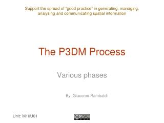 The P3DM Process