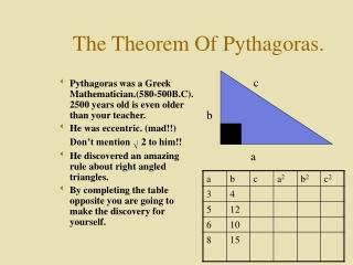 The Theorem Of Pythagoras.