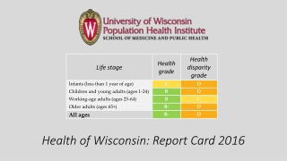 Health of Wisconsin: Report Card 2016