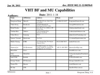VHT BF and MU Capabilities