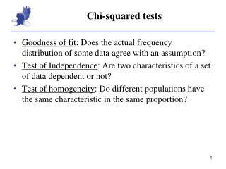 Chi-squared tests