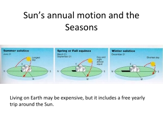 Sun's annual motion and the Seasons