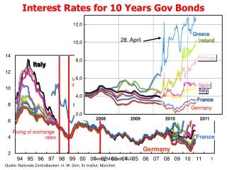 Fixing of exchange  rates