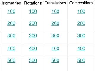 Isometries-100