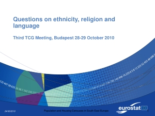 Questions on ethnicity, religion and language Third TCG Meeting, Budapest 28-29 October 2010