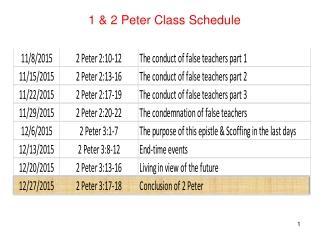 1 & 2 Peter Class Schedule