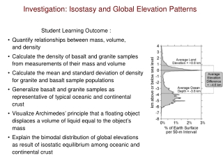 Investigation: Isostasy and Global Elevation Patterns