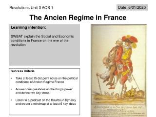 The Ancien Regime in France