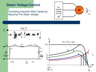Stator Voltage Control