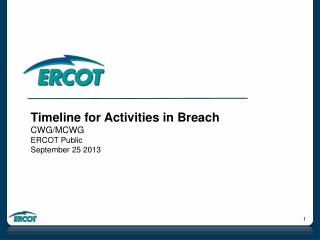Timeline for Activities in Breach CWG/MCWG ERCOT Public September 25 2013