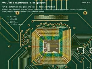 AMS-CHESS-1 daughterboard – bonding diagram