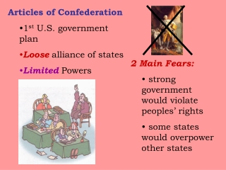 Articles of Confederation 1 st  U.S. government plan Loose  alliance of states Limited  Powers