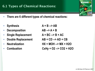 6.1  Types of Chemical Reactions: