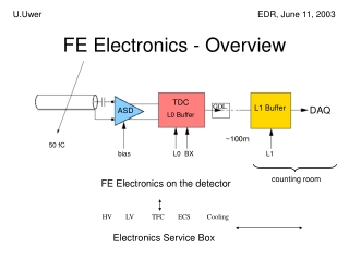 FE Electronics - Overview