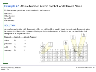 Example 4.1 Atomic Number, Atomic Symbol, and Element Name