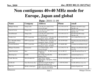 Non contiguous 40+40 MHz mode for Europe, Japan and global