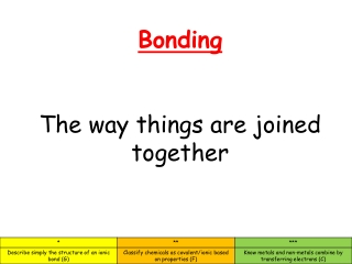 Bonding The way things are joined together