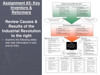 Assignment #3: Key Inventors & Reformers
