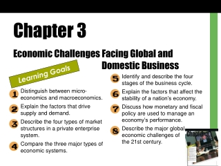 Chapter 3 Economic Challenges Facing Global and  				Domestic Business