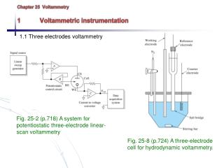 Chapter 25  Voltammetry 1 Voltammetric  instrumentation