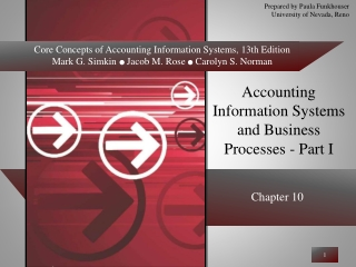Accounting Information Systems and Business Processes - Part I