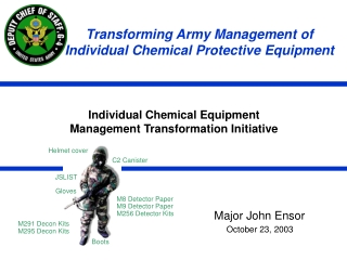 Transforming Army Management of Individual Chemical Protective Equipment