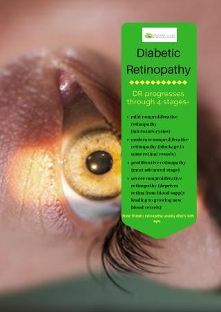 Diabetic Retinopathy & Its Effect on Eye Health