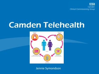 Camden Telehealth