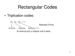 Rectangular Codes