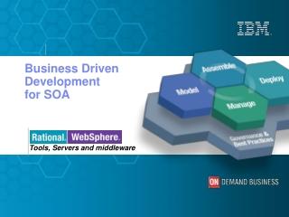 Business Driven  Development for SOA