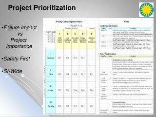 Failure Impact 	vs        Project          Importance Safety First SI-Wide