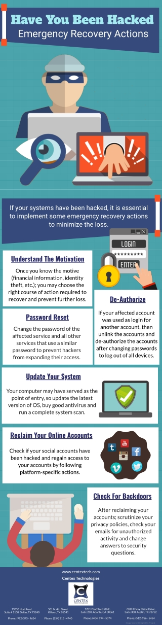 Have You Been Hacked Emergency Recovery Actions