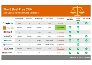 The best free CRM software for Architects