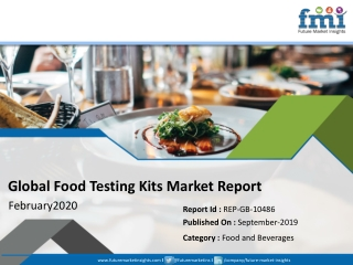 Food Testing Kits Market: Pin-Point Analysis For Changing Competitive Dynamics
