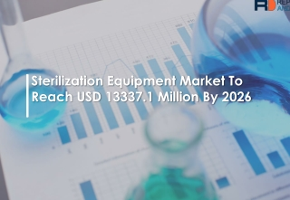 Sterilization Equipment Market 2019 | Analyzing the Impact Followed by Restraints