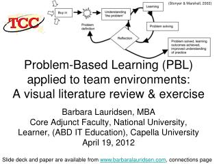 Problem-Based Learning (PBL) applied to team environments:  A visual literature review & exercise