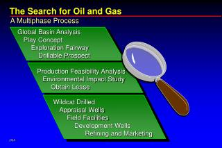 The Search for Oil and Gas