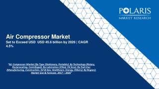 Air Compressor Market